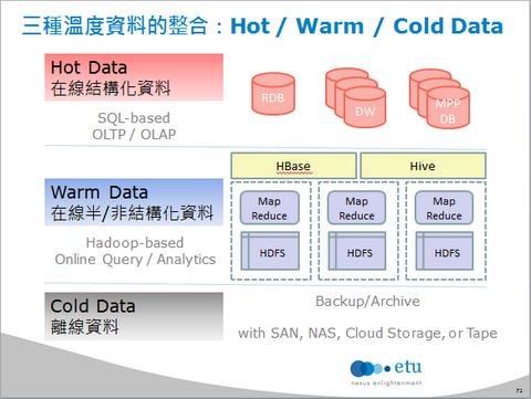 big hot to cold pdf