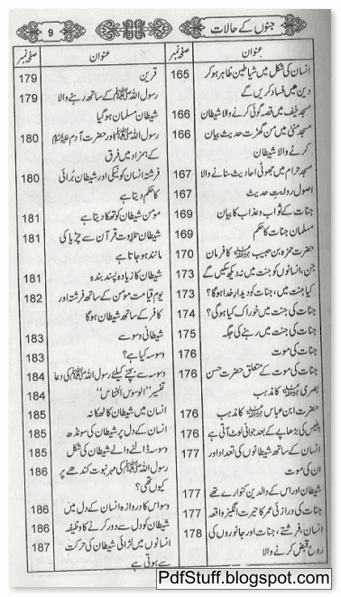 contents page 5 of Jinno Kay Haalaat Urdu book