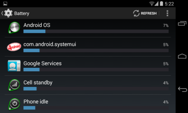 Vì sao các dịch vụ Google lại tốn nhiều pin trên Android?