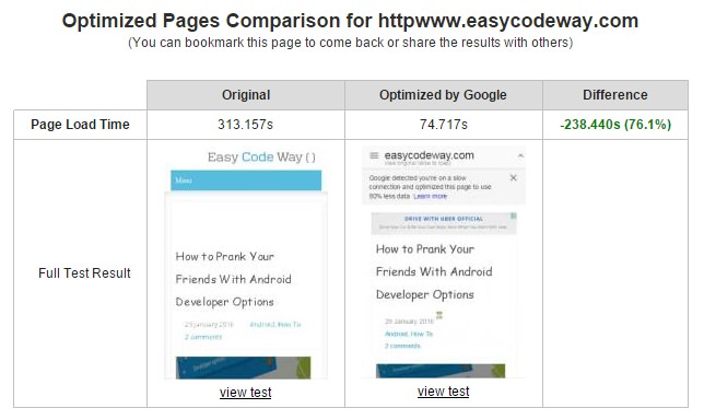 Compare Original and Optimized Website