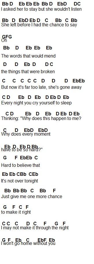 lyrics don t let me be the last: