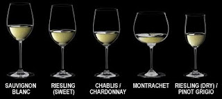 Types of Glasses for Wine, cups