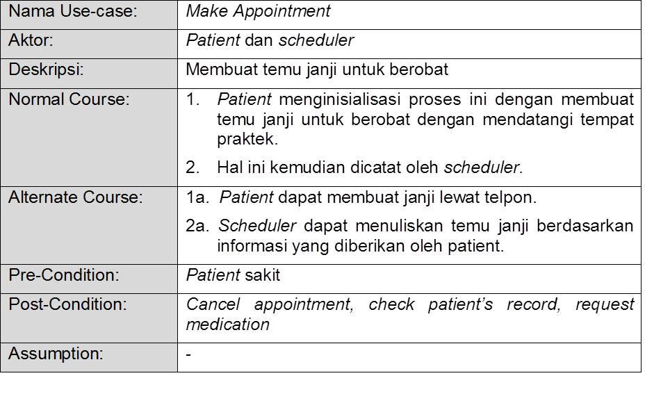 Ict Notes Uml Use Case Diagram