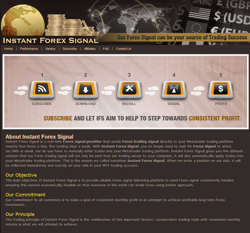 Instant Forex Signal