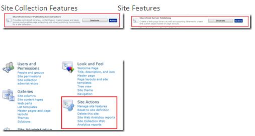 Amjad Ali Khawaja Sharepoint 2010 Blog: Save Site as Template Option ...