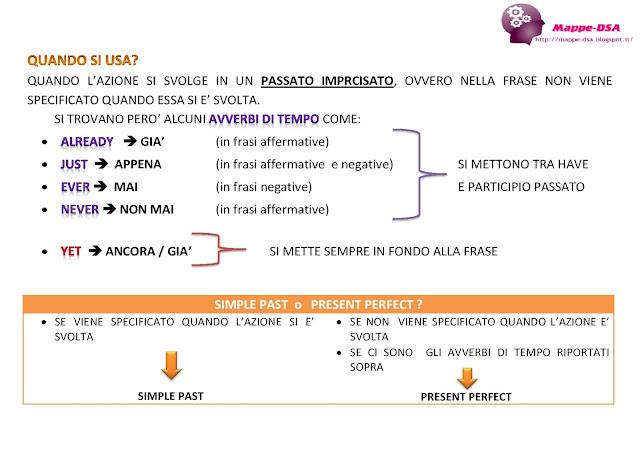 mappedsa mappa schema dsa dislessia present perfect lear english elementari scuola