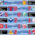 Primera - Fecha 3 - Apertura 2011 - Resultados Parciales