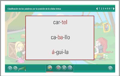 Clasificación de las palabras por la posición de la sílaba tónica,lectoescritura