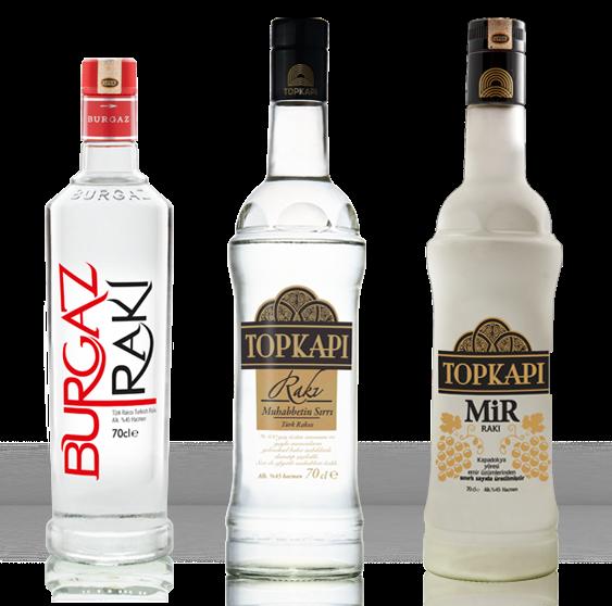 rakı votka ile ilgili görsel sonucu