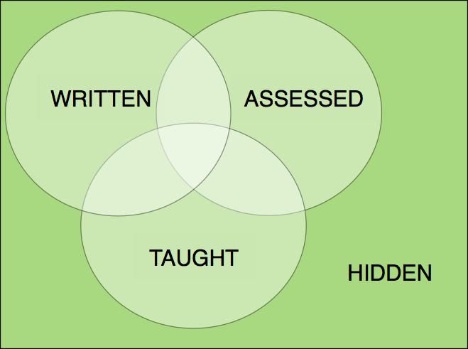essays on hidden curriculum in schools