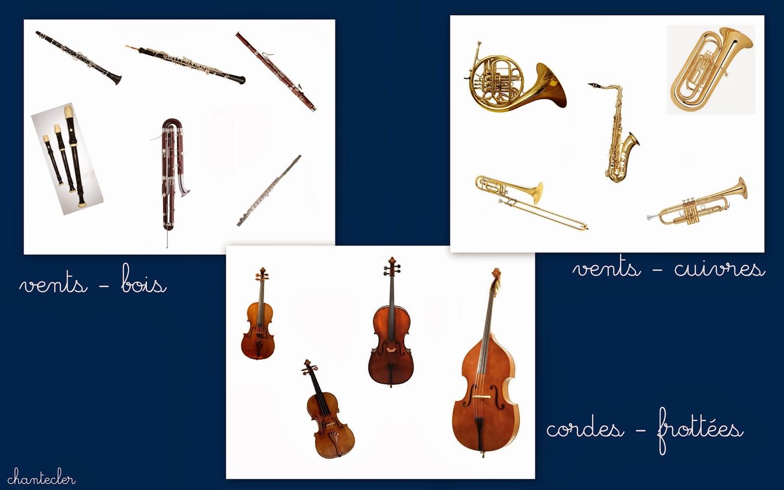 Top Chantecler Apprendre dans la joie: Familles d'instruments de  OU97