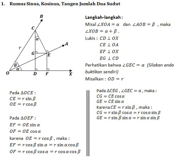 Kumpulan Praktis Rumus Matematika Untuk Sd