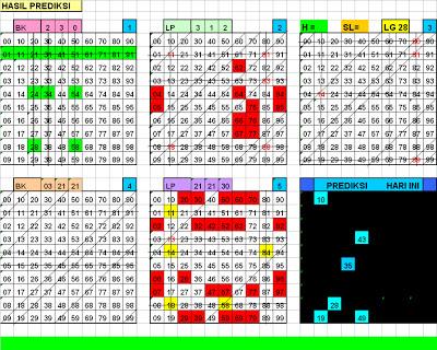 Data Togel Singapura, Data Togel Hongkong, Data Togel sydney Data Togel Sgp Wapka Mobihtml