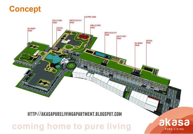 Concept Akasa Pure Living Tower Kaylana
