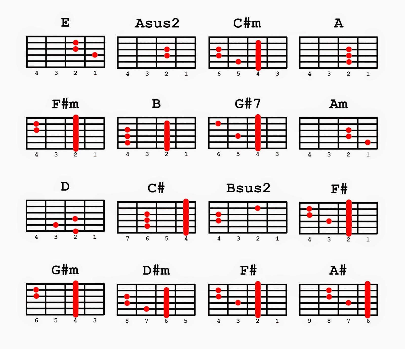 Kundiman Silent Sanctuary Guitar Chords