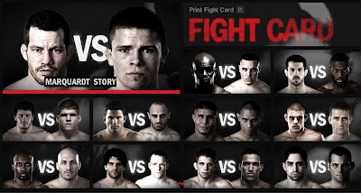 UFC Live, Pittsburgh, Consol Energy Center, Fight Card