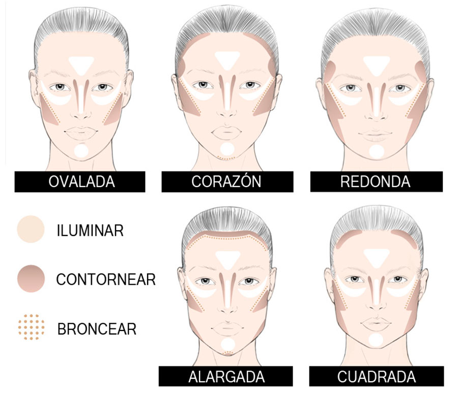 La receta pública que restablece la máscara para los cabellos
