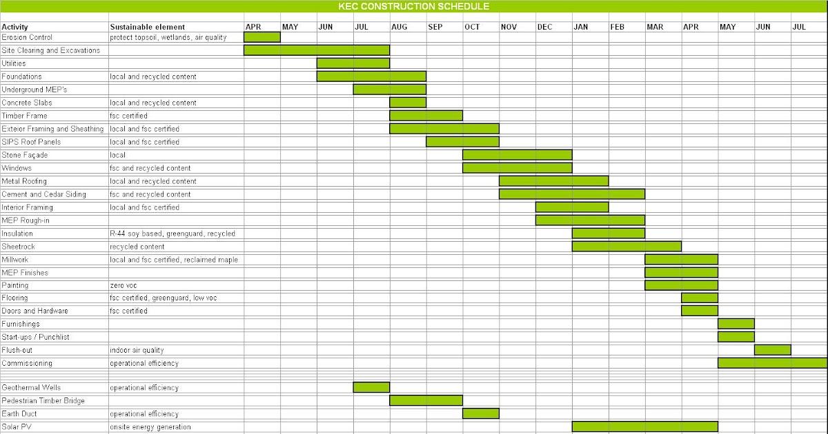 sustainable building construction  kec schedule