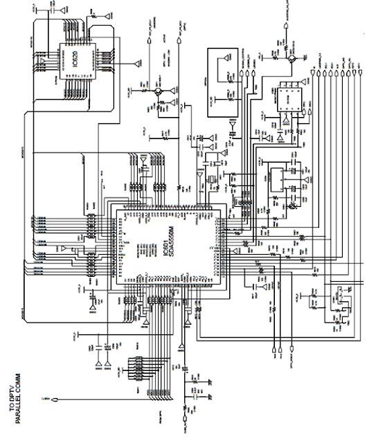Hình 6 - Sơ đồ nguyên lý khối điều khiển máy SAMSUNG - IC vi xử lý SDA55xx thường được sử dụng trên các máy Tivi LCD - SAMSUNG và LG