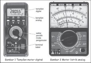 multimeter analog dan digital