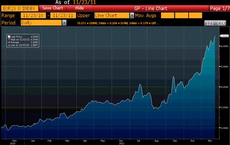 2-year-eurozone-bondsGDP--001.jpg