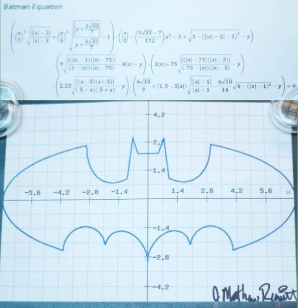 formula matematik logo batman