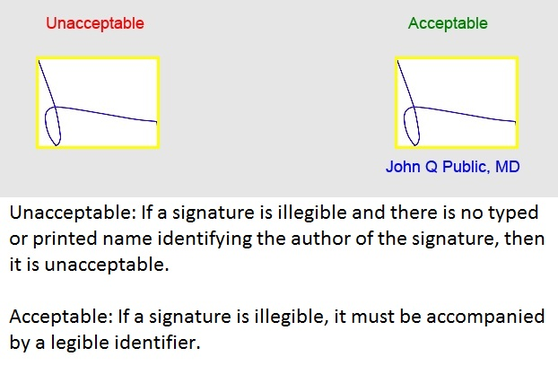 coding ahead physician signature requirements
