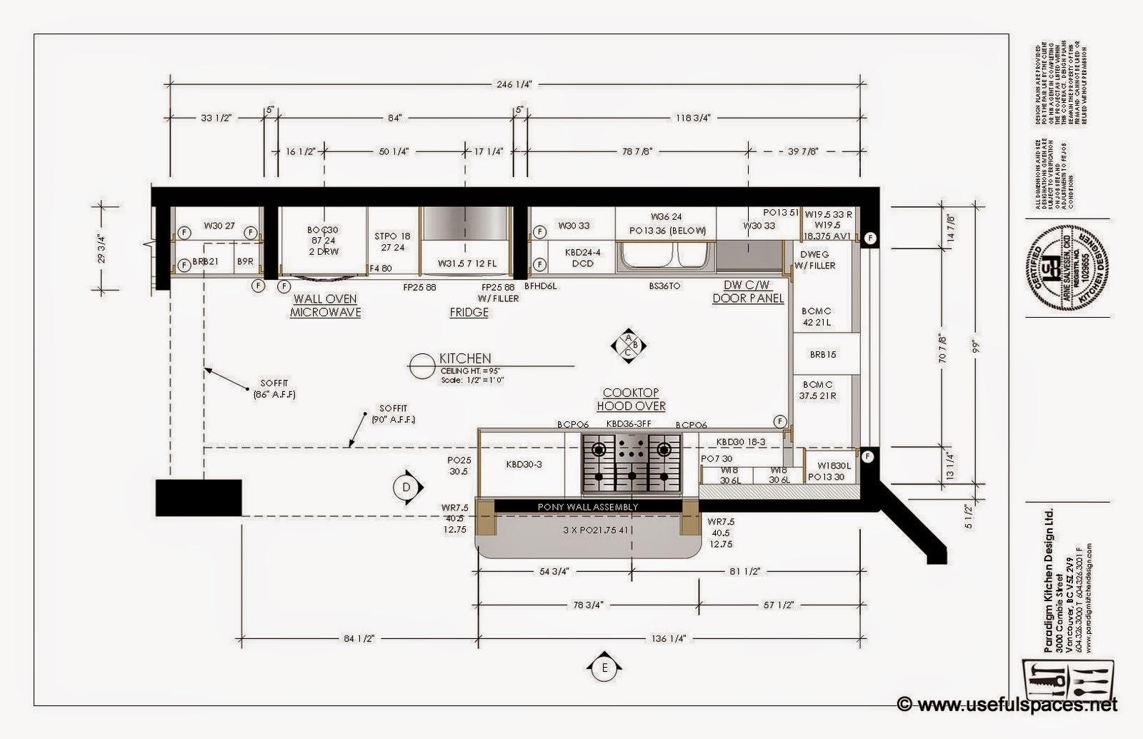 Kitchen Ideas - dumitruiandra: how to design a kitchen layout
