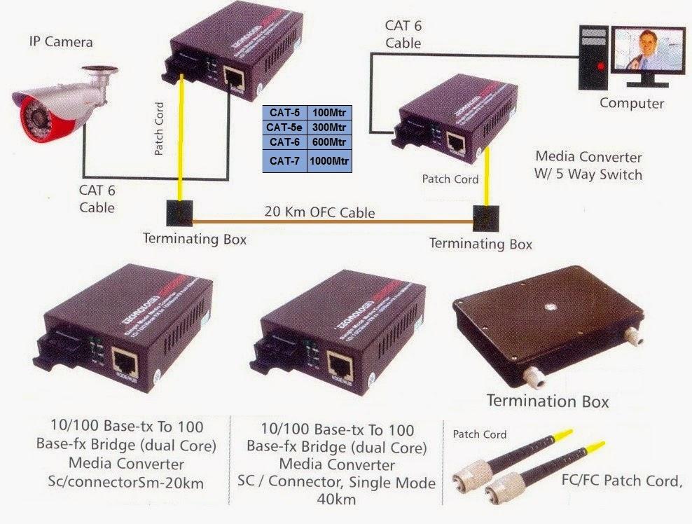 rj45 wiring diagram pinout ch cat5e wiring