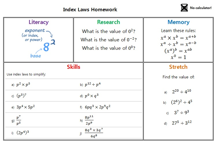 Resourceaholic Teaching Indices – Fractional and Negative Indices Worksheet