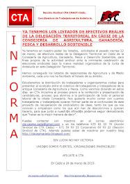YA TENEMOS LOS LISTADOS DE EFECTIVOS REALES DE LA DELEGACIÓN TERRITORIAL EN CÁDIZ DE LA CONSEJERÍA