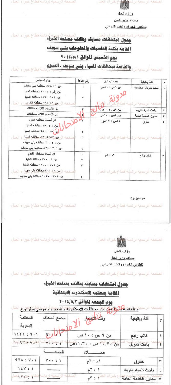 كشوف المستوفيين اوراق التقديم بمصلحة الخبراء بلجان بنى سويف والاسكندرية والموعد 1/5/2014.