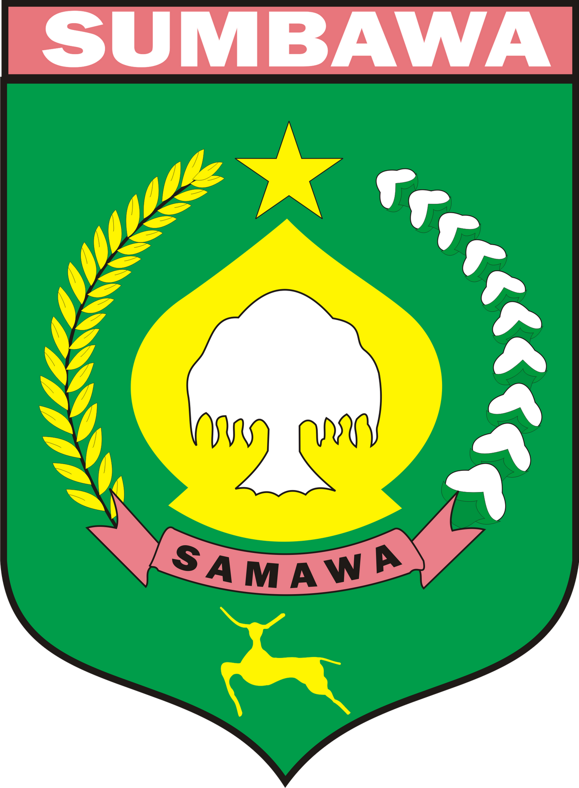 Pengumuman CPNS Kabupaten Sumbawa