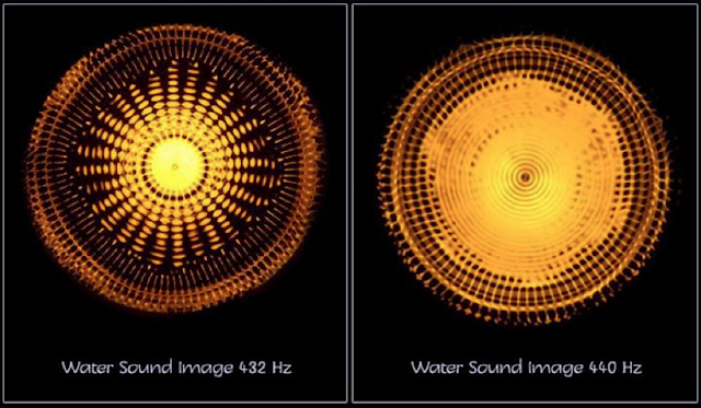 Here's Why You Should Convert Your Music To 432 hz