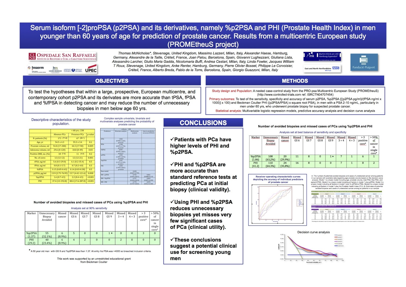 Avodart and psa results
