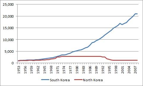 thesis external debt economic growth