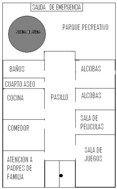 Baño De Una Guarderia: por Maria Isabel Hernandez -Manuela Cordoba- Maribel Bedoya en 20:16