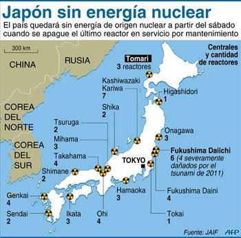 Centrales nucleares Japón