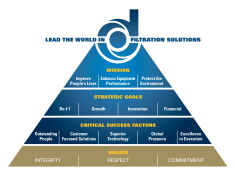 vision mission goals objectives of itc ltd Hcl technologies is a next-generation global technology company that helps   chase a shared goal of improving our customers' business through everyday.
