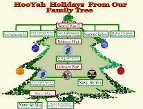 2014  HooYah History