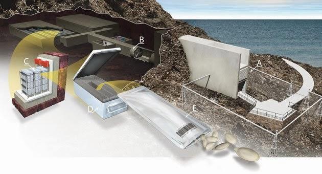Bunker Hari Kiamat, Bangunan Kubah Kiamat Di Kutub Utara
