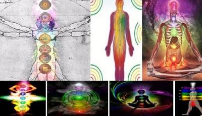 Enerji, beden, renk, çakra, spectrum
