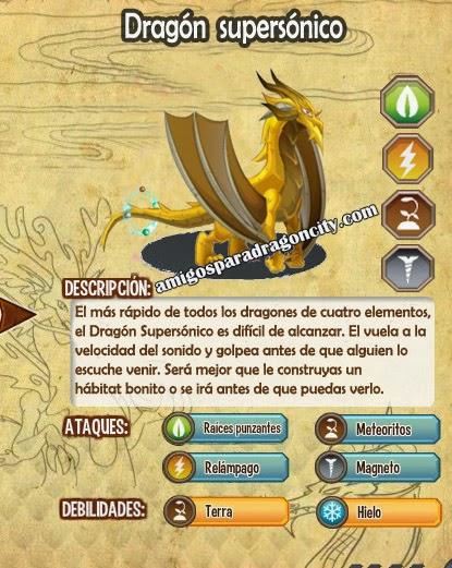 imagen de las caracteristicas del dragon supersonico