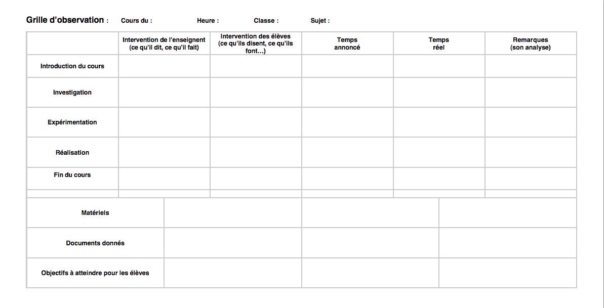 L 39 art d 39 apprendre analyse d 39 une s ance lundi 12 novembre - Grille d observation comportementale ...