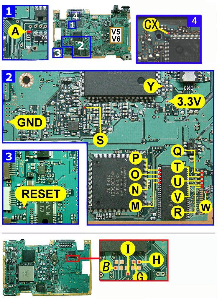 Diagram Ps2 Fat - Download Wiring Diagrams •