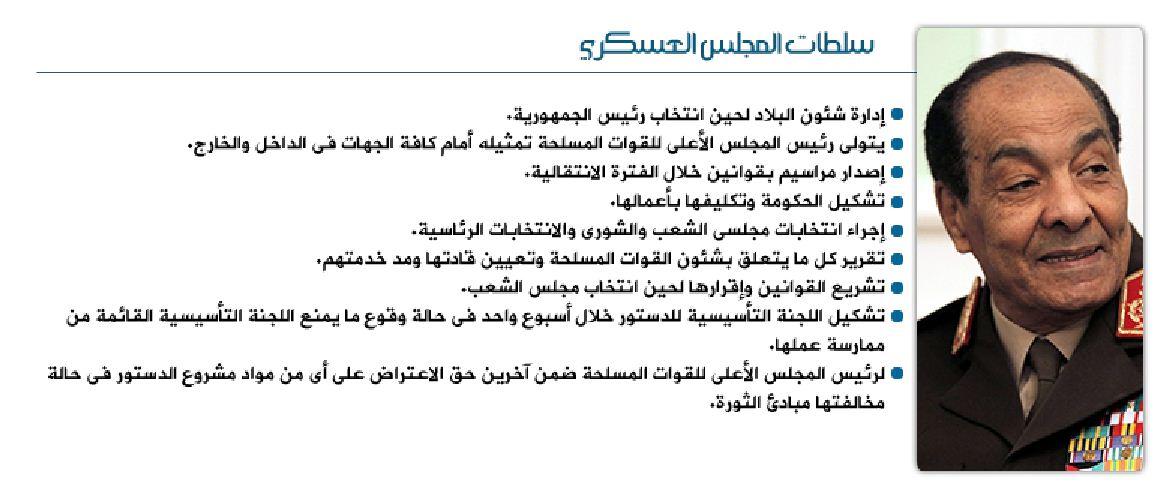 """بالصور الفرق نظام """"مبارك"""" النظام"""