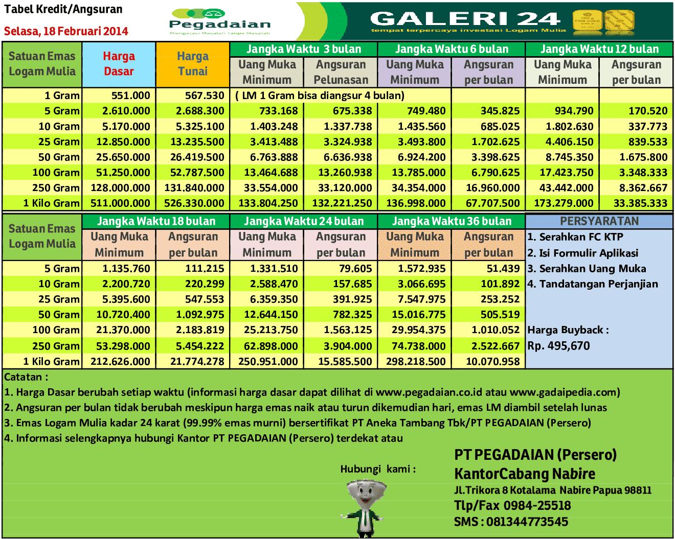 harga emas dan tabel kredit emas pegadaian 18 februari 2014