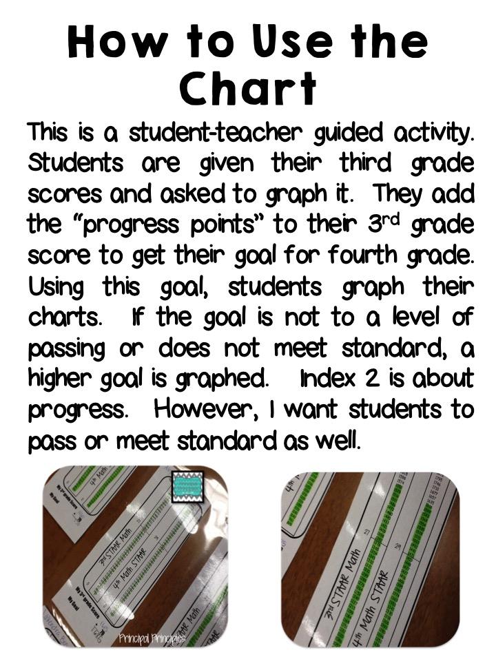 Staar Progress Measure Charts Now on Math Staar Jeopardy 4th Grade