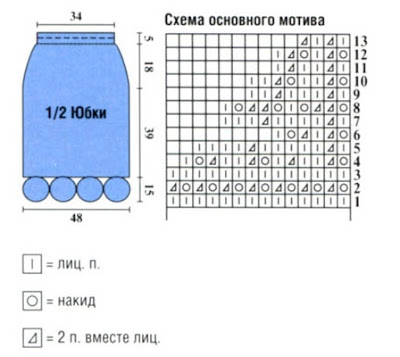 http://www.vyazemsami.ru// Юбка и палантин Схемы