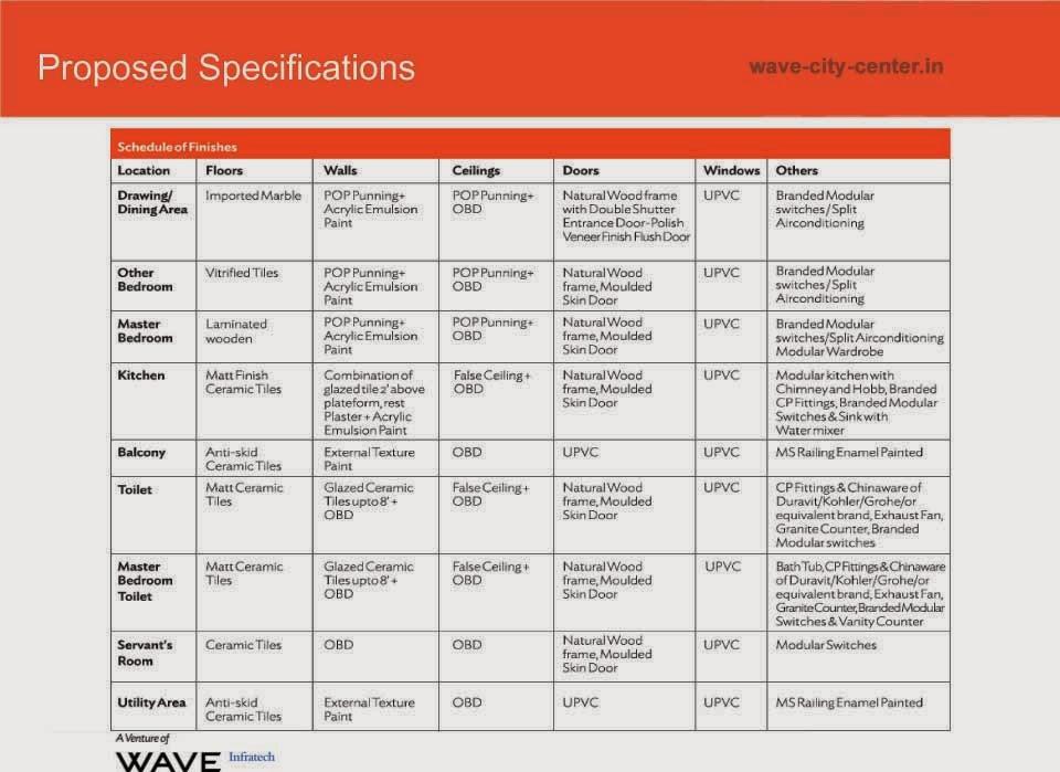 Wave IRENIA: Specification